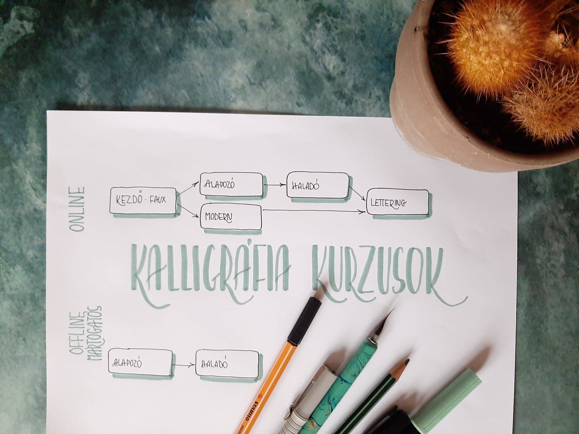 kalligráfia kurzusok